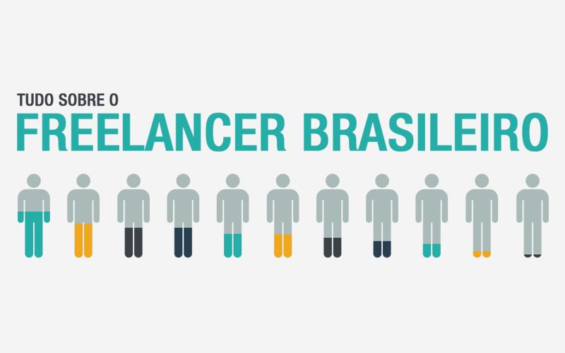 [Infográfico] Tudo sobre o freelancer brasileiro