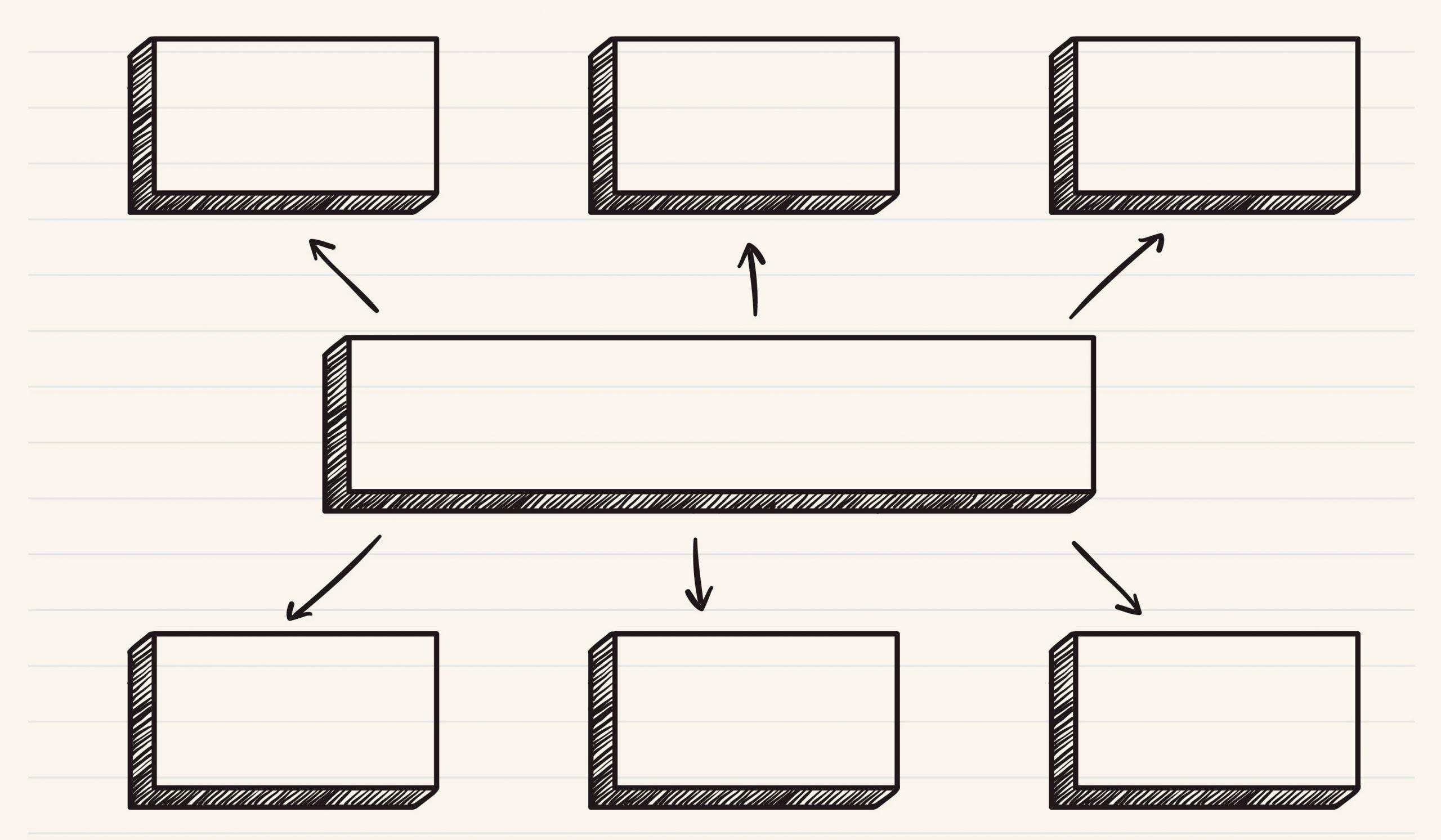Mapa mental: como ele pode te ajudar a ser mais produtivo